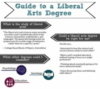 Liberal Arts and Career Combination