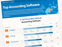 Best Small Business Accounting Software: Intuit QuickBooks Online