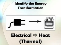 Thermoelectric (Heat → Electric Energy)