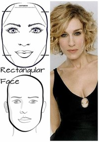 Rectangle (OR Oblong) Face Shape