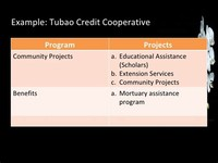 Credit Cooperatives: