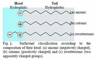 Cationic Head Groups