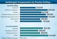 Cardiologists: $314,000