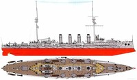 Cruiser Armored Cruiser Light Cruiser