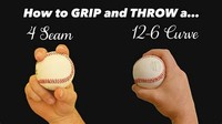 Fastballs: Four-Seam, Two-Seam, Cutter, Splitter, and Forkball