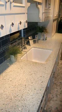 Recycled Countertops—22%