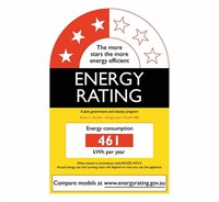 Buy Appliances With a Good Energy Rating