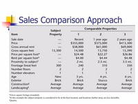 The Sales Comparison Approach