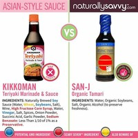 Soy Sauce (Tamari if you're Eating Gluten-Free)