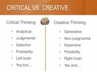 Creative Thinking vs Analytical Thinking