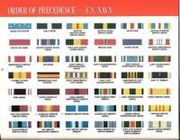 Military ​Awards and Decorations​