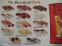 Various Types of Sashimi