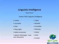 Linguistic (Word Smart)