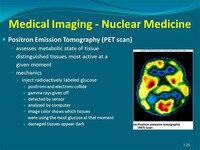 Nuclear Medicine Imaging, Including Positron-Emission Tomography (PET)