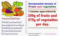 Dietary Factors, Including Insufficient Fruit and Vegetable Intake