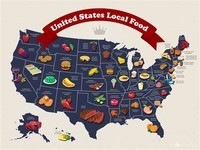 Cuisine of the ​United States​