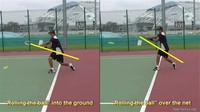 Topspin Forehand and Backhands