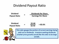 6) Dividend Payout Ratio
