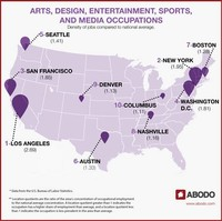 Entertainment and Sports