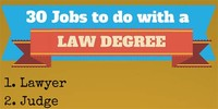 Employment Lawyer