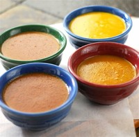 South Carolina-Style Mustard Sauce