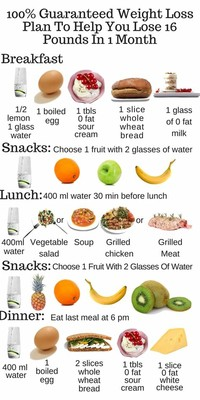 Choose Weight Loss-Friendly Foods (see List)