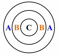 Arch - ABCBA