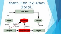 Known Plaintext Attack