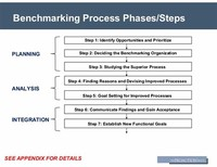 Step 1-Determine Processes to be Benchmarked