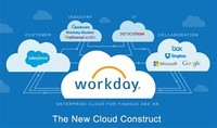Workday, Inc.​