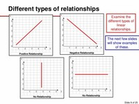 Types of Graphs: Line Graphs