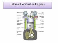 Internal Combustion (IC) Engine