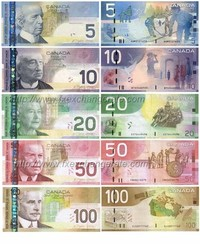Canadian ​Dollar​