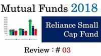Reliance Small-Cap Fund