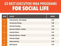 Executive MBA (EMBA)