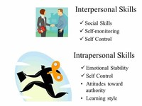 Interpersonal Knowledge and Skills