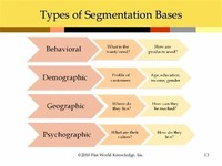 Other Types of Consumer Segmentation
