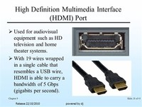 High-Definition Multimedia Interface (HDMI)