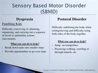 Dyspraxia/Motor Planning Problems