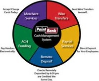 Cash Management (Payroll Services, Deposit Services, etc)