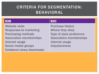 Customer Segmentation: Demographic B2C