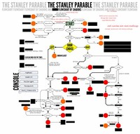 The Stanley ​Parable​
