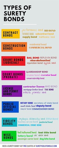 Other Commercial Surety Bond Types