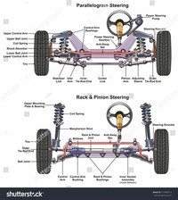 Steering System — all Types