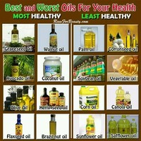 Industrial Vegetable Oils