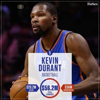 #5 Kevin Durant