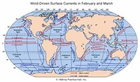 Surface Currents--Surface Circulation