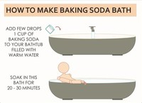 Use Baking Soda in Your Bath