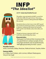 INFP - The Idealist