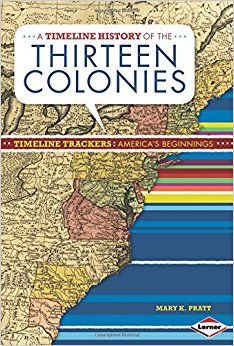 A Timeline History of the Thirteen Colonies (Timeline ...